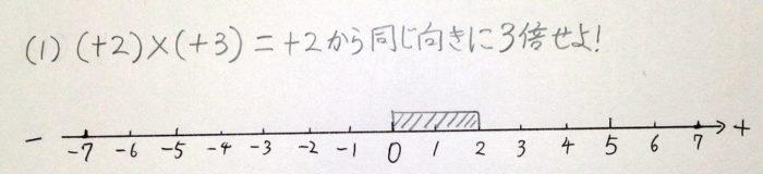 マイナス×マイナスはプラスになる理由を数直線で説明します!